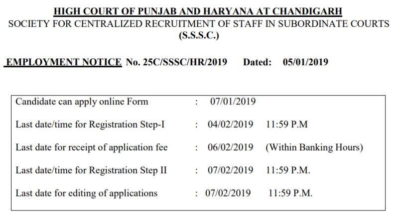 punjab and haryana high court clerk recruitment 2020