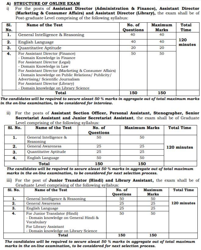 BIS Recruitment 2020 Exam Pattern