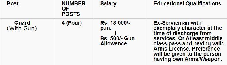 Panipat PUCO Bank Vacancy details 2
