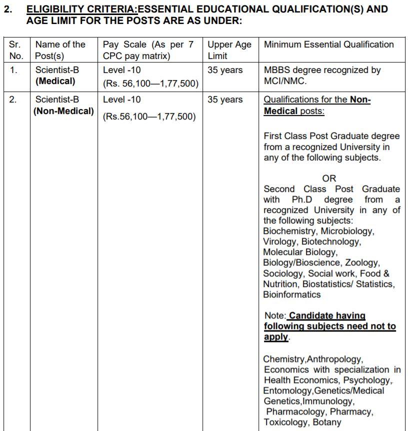 pgimer chandigarh recruitment 2020 eligibility