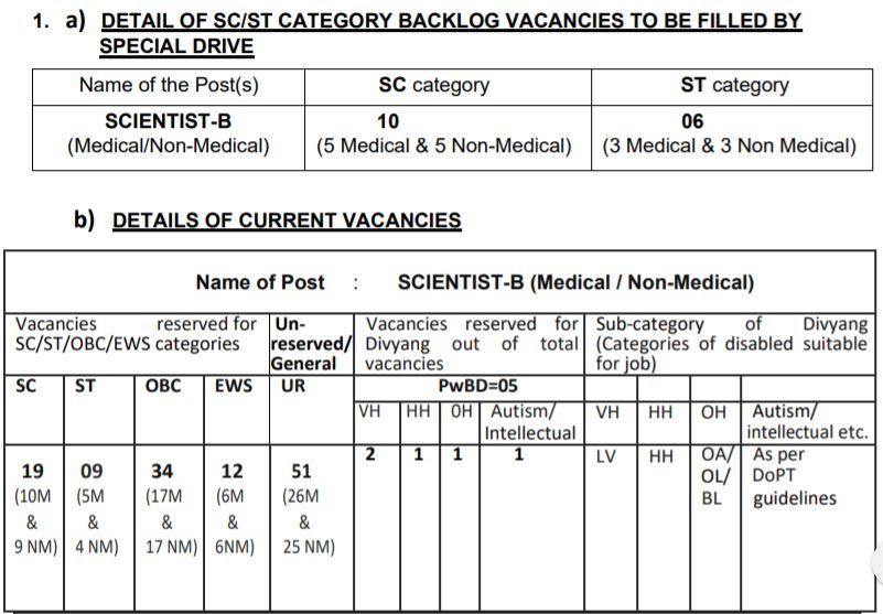 pgimer chandigarh recruitment 2020 vacancy details