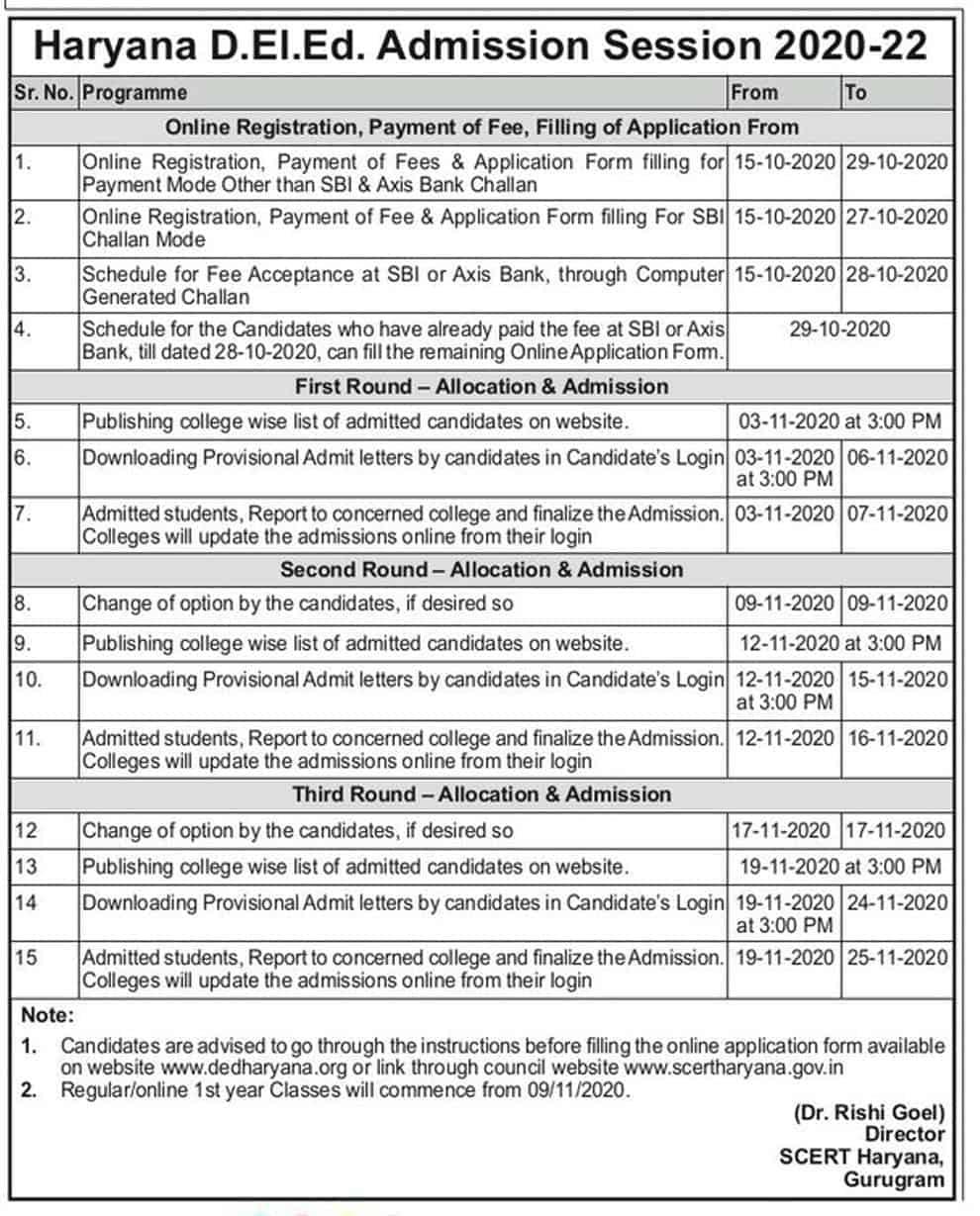 Haryana D.El.Ed Admission Session 2020-22