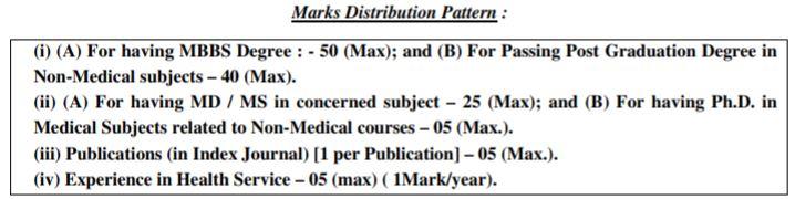 WBHRB Tutor Recruitment 2020 Exam Pattern