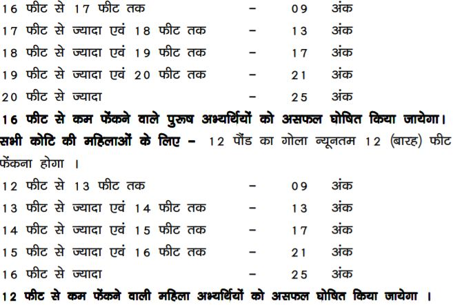Bihar Police Constable Recruitment 2020_21 Shot Put requirement 2