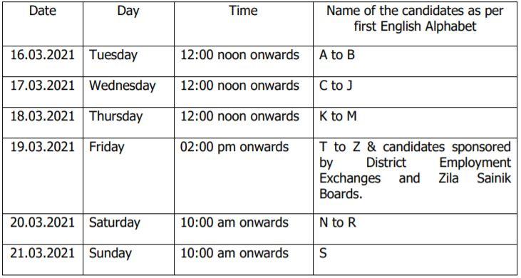 Bhiwani Court Process Server Interview Schedule
