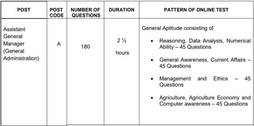 FCI Recruitment AGM Exam Patten 2021 1