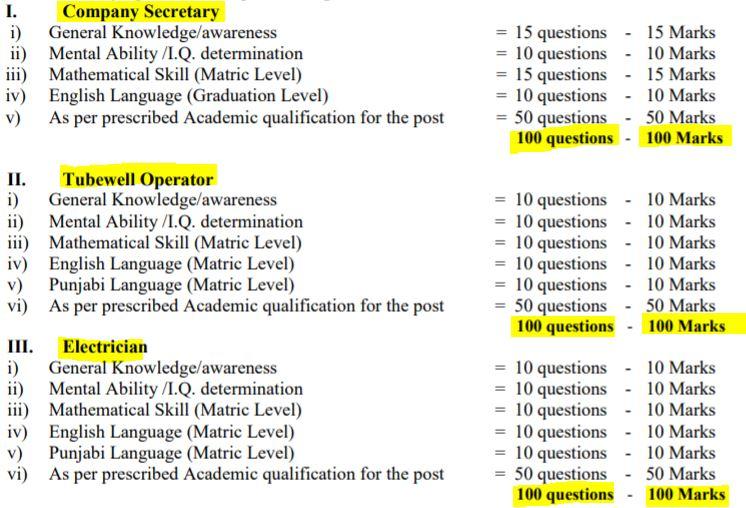 PWRMDC Recruitment Exam Pattern