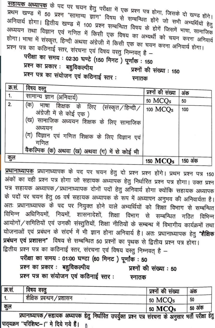 UP Junior Aided School Exam 2021 Exam Pattern
