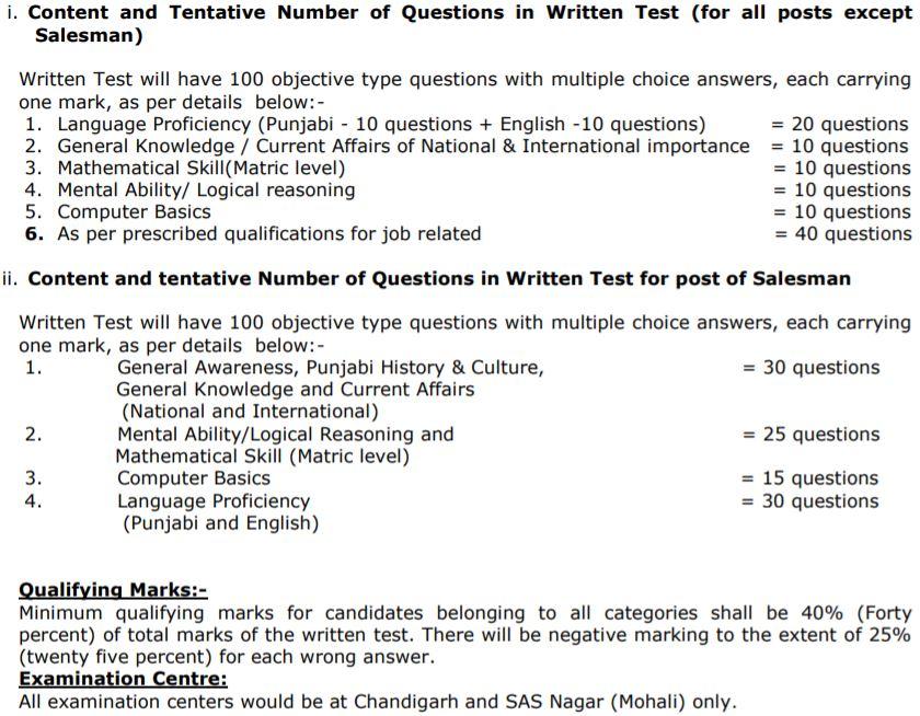Markfed Punajb Recruitment Selection Process