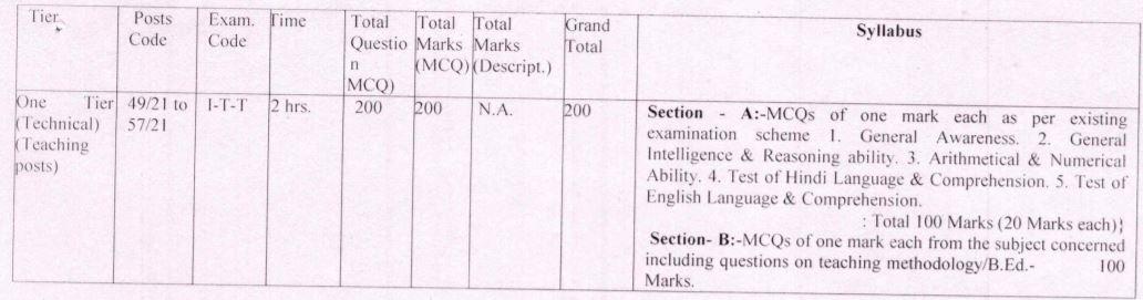 DSSSB Advt 3 2021 TGT Exam Pattern