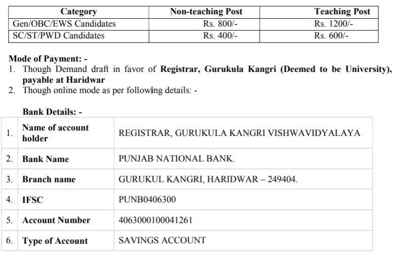 GKV Haridwar Applicaton Fees Details
