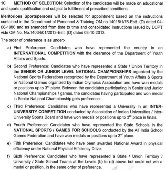 Punjab Postal Circle Sports Quota Recruitment Selection Process