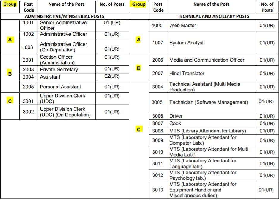 IUCTE BHU Recruitment 2021 Vacancy
