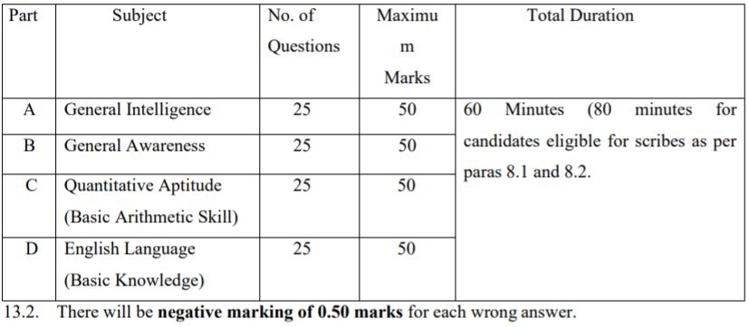 SSC Selection Posts Exam Pattern HaryanaJobs