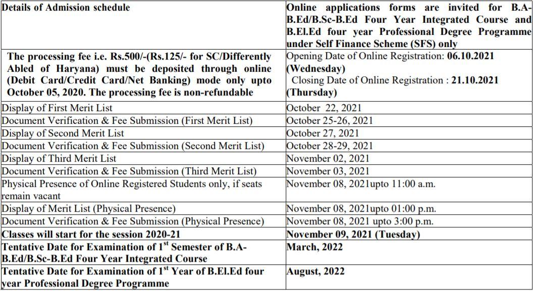 CRSU Beled b.ed admission schedule